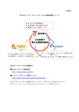 <参考> WEBサービス、ポイントサービスの業務提携イメージ 【各