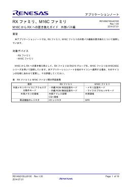 RX ファミリ - Renesas Electronics