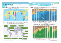 世界の水事情