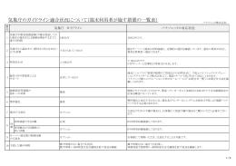 気象庁のガイドライン適合状況について(端末利用者が施す措置の一覧表)