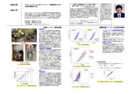 テストハンマーによるコンクリート硬度測定における測定