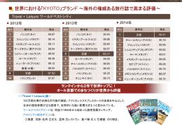世界における「KYOTO」ブランド ~海外の権威ある旅行誌で高まる評価~
