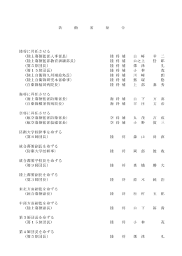 (将人事)(PDF:152KB)