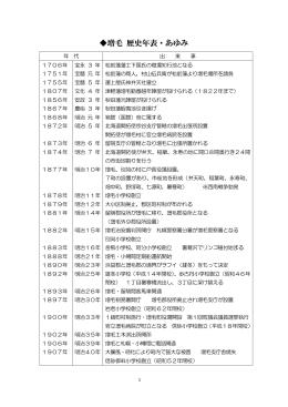 増毛町歴史年表・あゆみ