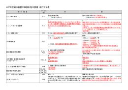 H27年度給水装置工事設計施工要領 改訂対比表