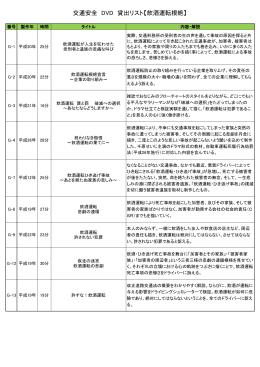 交通安全 DVD 貸出リスト【飲酒運転根絶】