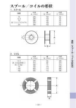 スプール/コイルの形状