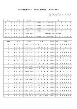 日本代表男子チーム 第1回 欧州遠征 メンバーリスト
