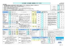 2015年度第1~2四半期累計 連結決算ハイライト 〔IFRS〕