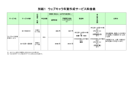 別紙1 ウェブキャラ年賀作成サービス料金表