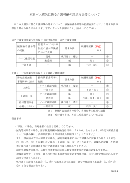 東日本大震災に係る介護報酬の請求方法等について