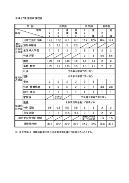 教育課程表