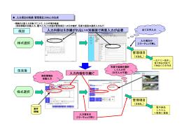 入力項目の削減・管理項目(XML)の生成 [PDFファイル/959KB]