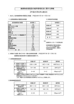 【PDF】平成25年08月公表分