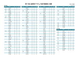 第19回  滋賀県アマチュア選手権競技  決勝