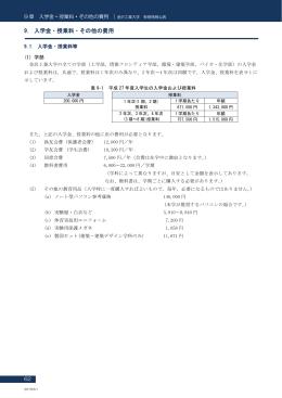 9. 入学金・授業料・その他の費用
