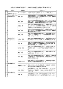 平成27年度環境保全功労者・工業保安功労者所長表彰受賞