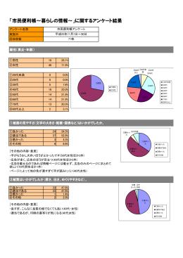「市民便利帳~暮らしの情報~」に関するアンケート結果