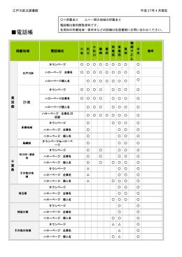 電話帳(PDFファイル)
