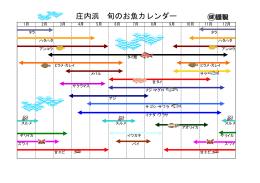 庄内浜 旬のお魚カレンダー
