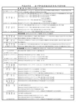 平成26年度 金ケ崎町体育協会表彰者及び受賞功績