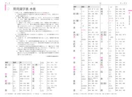 2 常用漢字表 本表