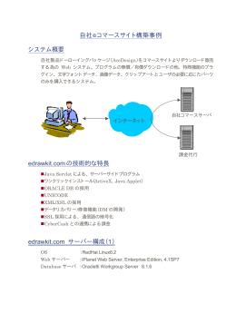 自社eコマースサイト構築事例 システム概要 edrawkit.comの技術的な