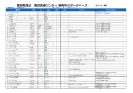 簡易懸濁に関する資料 - 国立病院機構東京医療センター