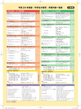 平成 24 年度版『中学生の書写』学習内容一覧表