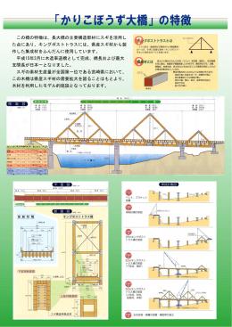 「かりこぼうず大橋」の特徴