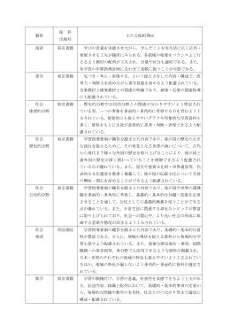 教科 採 択 出版社 主たる採択理由 国語 東京書籍 学びの意義を実感