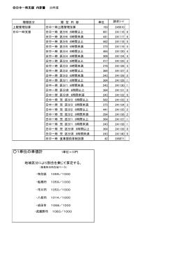 【平成26年4月1日更新】(PDF:61KB)