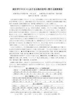 統計学テキストにおける分散の記号に関する調査報告