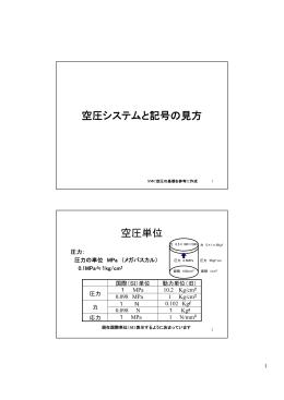 空圧システムと記号の見方 空圧単位