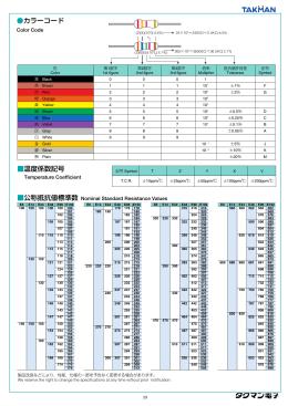 カラーコード 温度係数記号