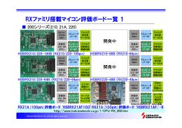 RXファミリ搭載マイコン評価ボード一覧 1