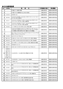 製品含有禁止物質一覧 その他管理物質関係(2015.1.9版)