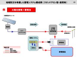 地域防災を考慮した蓄電システム構成例(スタンドアロン型・通常時) 太陽