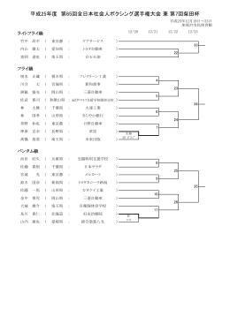 平成25年度 第65回全日本社会人ボクシング選手権大会 兼 第7
