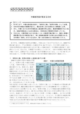 中国依存度が高まる日本