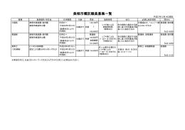 【平成27年8月25日更新】.