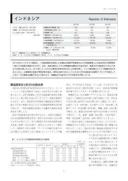 インドネシア - 日本貿易振興機構