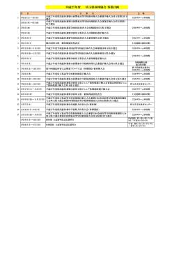 平成27年度 埼玉県体操協会 事業計画