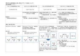 厚木市立病院建設工事に係るスライド対応について(PDF形式:11KB)