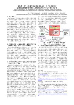 福島第一原子力発電所事故関連情報のアーカイブズ活動と 放射性廃棄