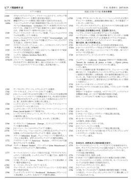 ピアノ関連略年表