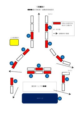 <記載例> 露店等配置・避難誘導経路図 ステージ 観客席(いす席    )