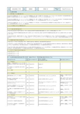 伊藤 桂一 - 秋田工業高等専門学校