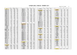 (平成27年8月)【全体】(PDF:135KB)