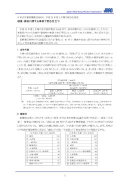 健康・美容に関する事例で警告目立つ - 社団法人・日本広告審査機構